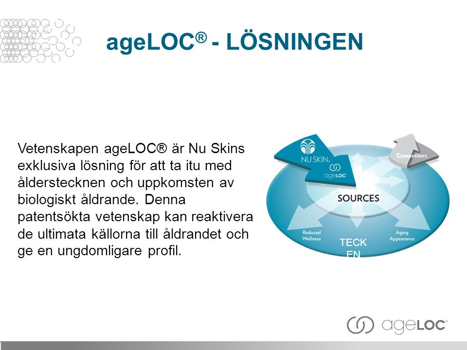 Vetenskapen ageLOC® är Nu Skins exklusiva lösning för att ta itu med ålderstecknen och uppkomsten av biologiskt åldrande. Denna patentsökta vetenskap