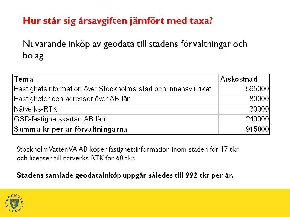 Hur står sig årsavgiften jämfört med taxa? Nuvarande inköp av geodata till stadens förvaltningar och bolag Stockholm Vatten VA AB köper fastighetsinfo