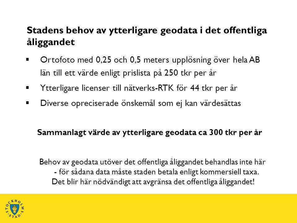 Stadens behov av ytterligare geodata i det offentliga åliggandet  Ortofoto med 0,25 och 0,5 meters upplösning över hela AB län till ett värde enligt