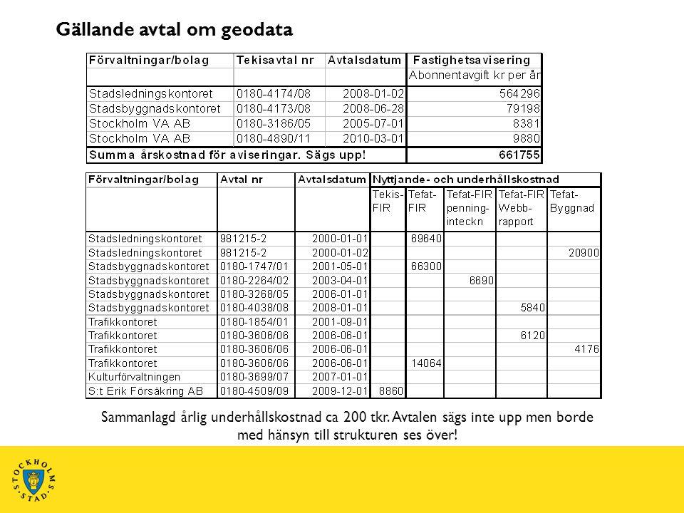 Gällande avtal om geodata Sammanlagd årlig underhållskostnad ca 200 tkr. Avtalen sägs inte upp men borde med hänsyn till strukturen ses över!