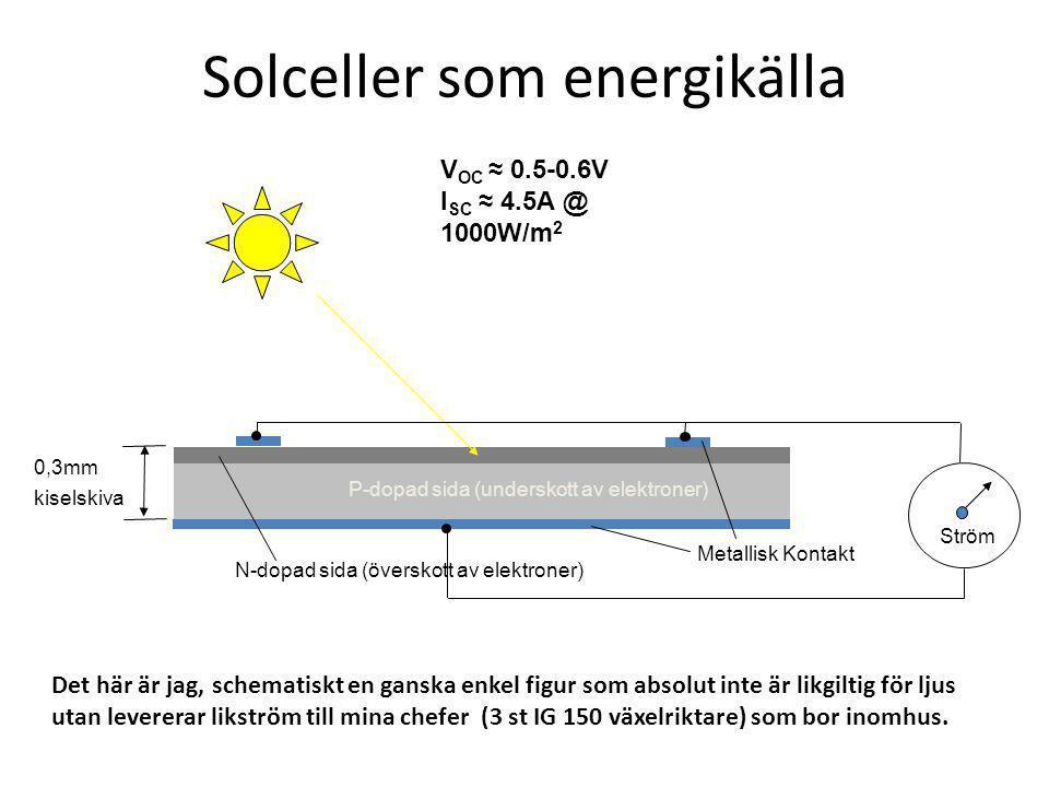 Solceller som energikälla N-dopad sida (överskott av elektroner) P-dopad sida (underskott av elektroner) Metallisk Kontakt Ström 0,3mm kiselskiva V OC