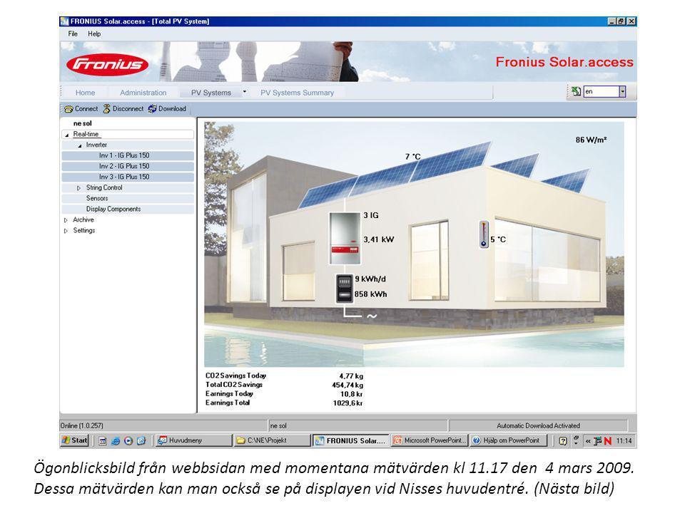 Ögonblicksbild från webbsidan med momentana mätvärden kl 11.17 den 4 mars 2009. Dessa mätvärden kan man också se på displayen vid Nisses huvudentré. (