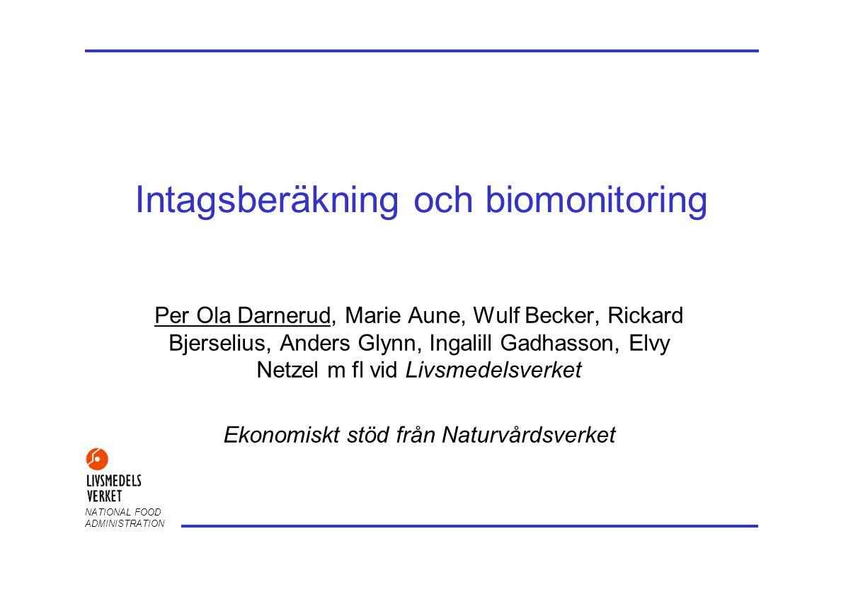 NATIONAL FOOD ADMINISTRATION Bröstmjölksstudier vid Livsmedelsverket •OCC-gravida 1996-1999 - ca 300 förstföderskor (Uppsala) •Fortgående provtagning Uppsala - vartannat år (ca 30 mödrar) •Regionala trender.