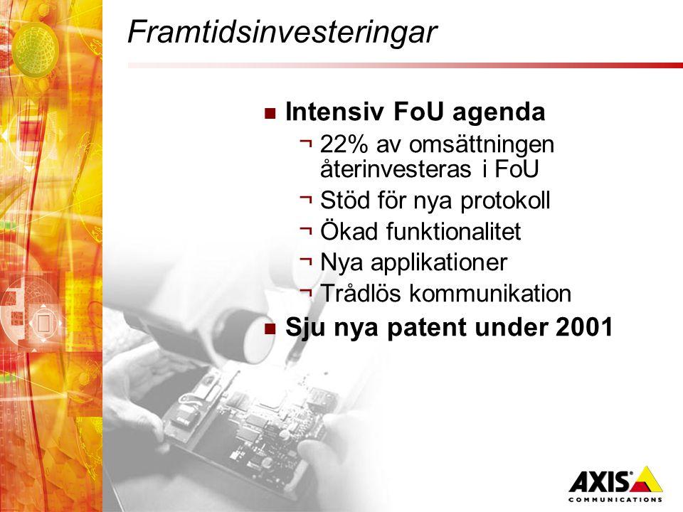 Framtidsinvesteringar  Intensiv FoU agenda ¬22% av omsättningen återinvesteras i FoU ¬Stöd för nya protokoll ¬Ökad funktionalitet ¬Nya applikationer ¬Trådlös kommunikation  Sju nya patent under 2001