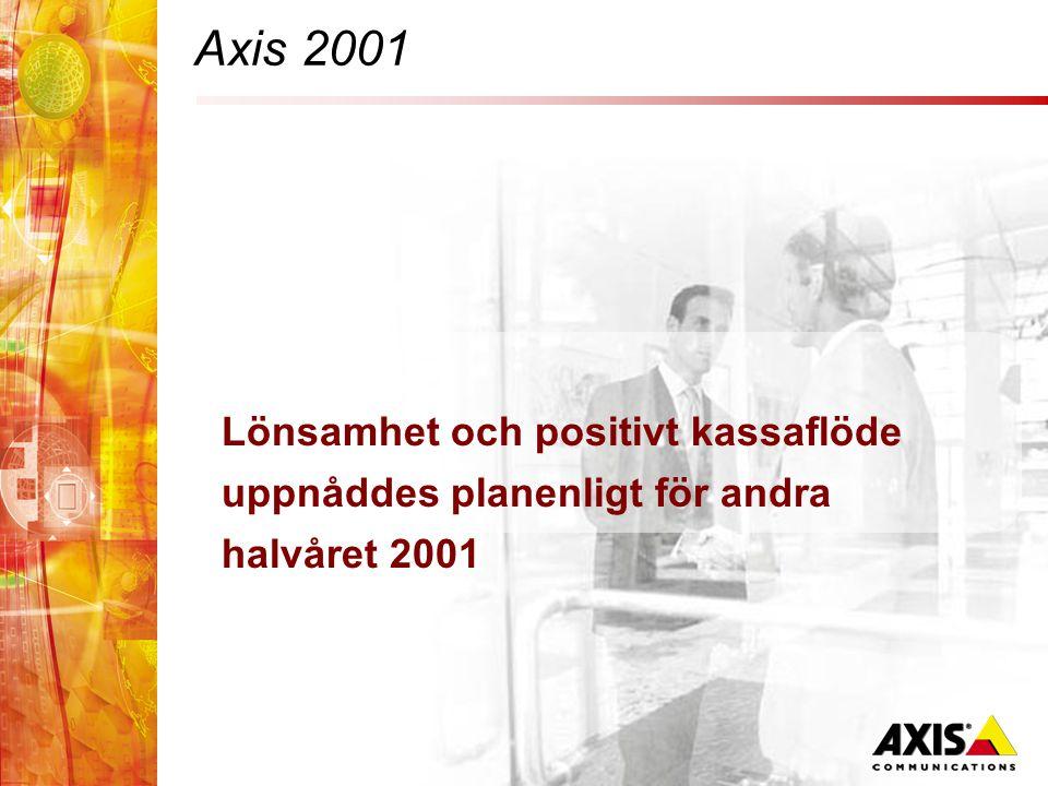 Axis 2001 Lönsamhet och positivt kassaflöde uppnåddes planenligt för andra halvåret 2001