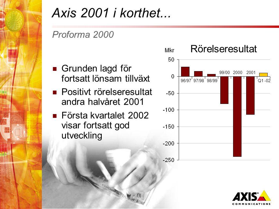 Axis 2001 i korthet...  Grunden lagd för fortsatt lönsam tillväxt  Positivt rörelseresultat andra halvåret 2001  Första kvartalet 2002 visar fortsa