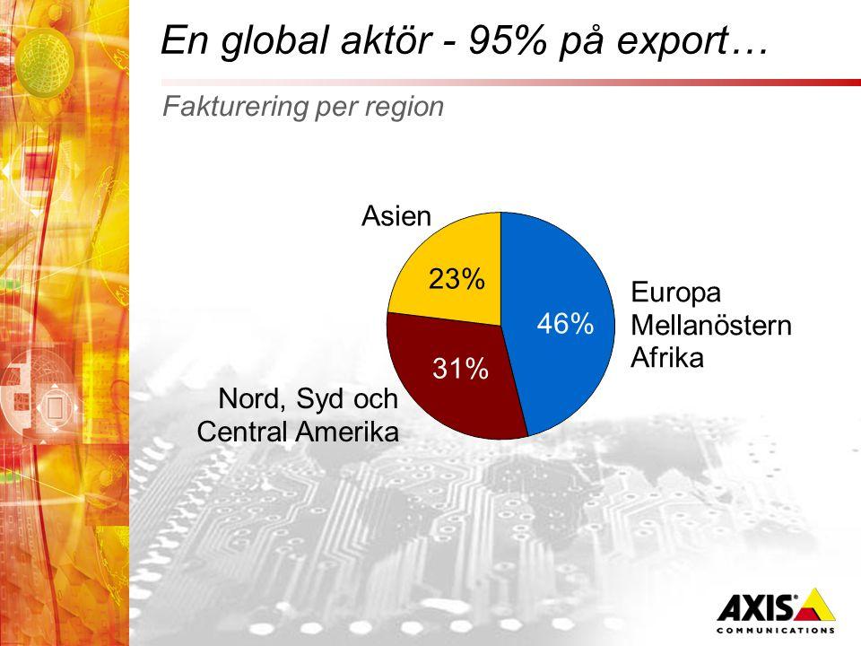 En global aktör - 95% på export… 46% Europa Mellanöstern Afrika Nord, Syd och Central Amerika Asien 31% 23% Fakturering per region