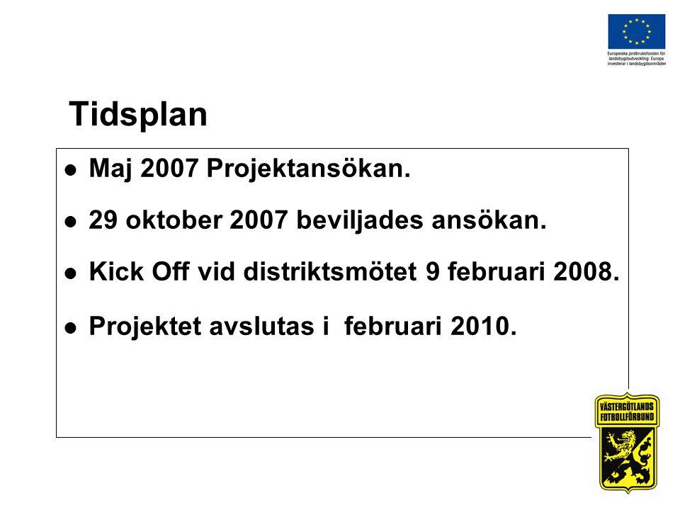 Tidsplan  Maj 2007 Projektansökan.  29 oktober 2007 beviljades ansökan.