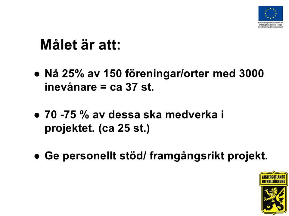Målet är att:  Nå 25% av 150 föreningar/orter med 3000 inevånare = ca 37 st.