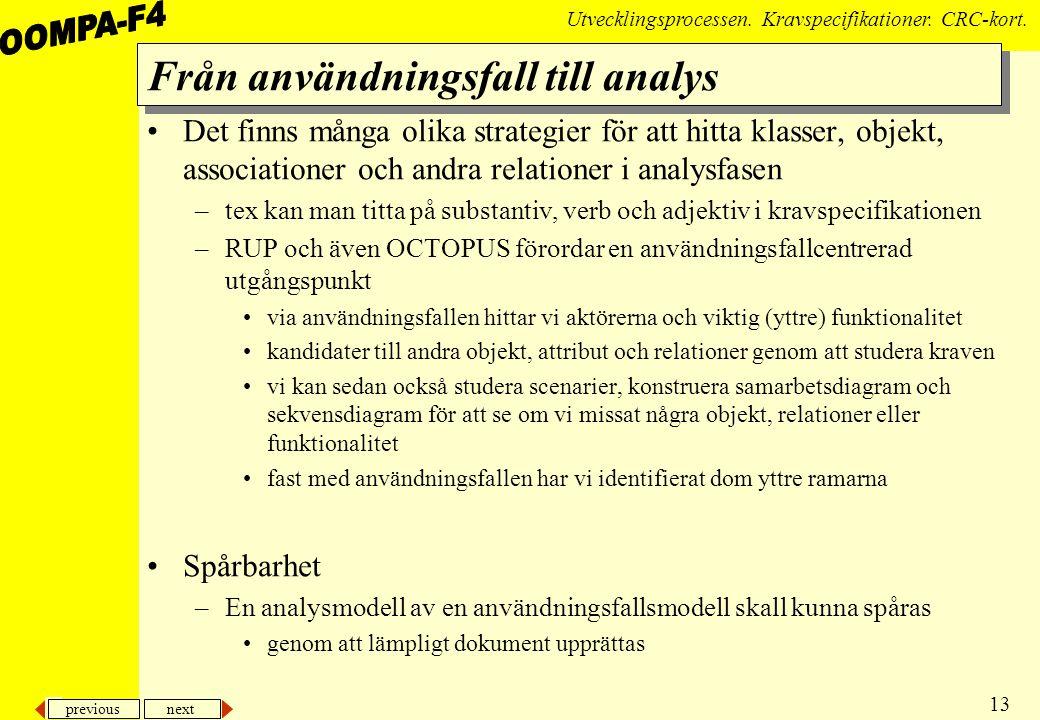 previous next 13 Utvecklingsprocessen.Kravspecifikationer.