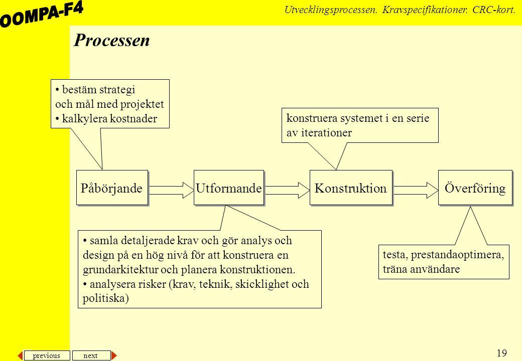 previous next 19 Utvecklingsprocessen.Kravspecifikationer.