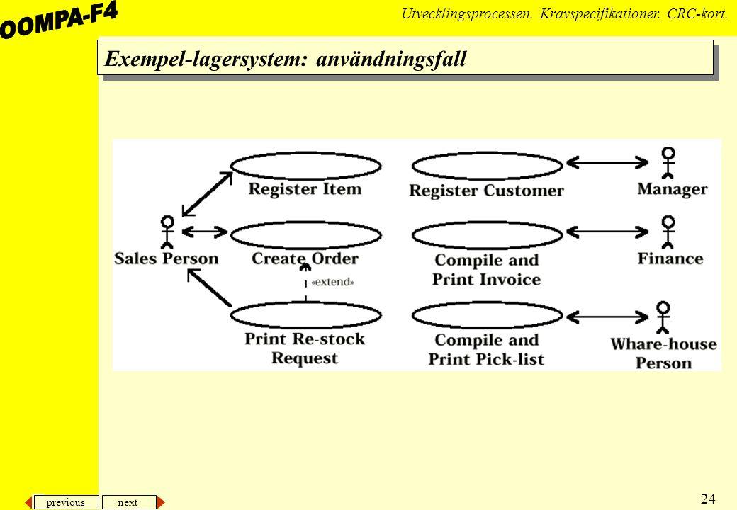 previous next 24 Utvecklingsprocessen.Kravspecifikationer.