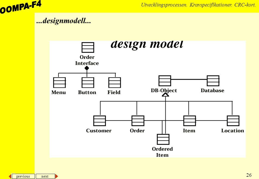 previous next 26 Utvecklingsprocessen. Kravspecifikationer. CRC-kort....designmodell...
