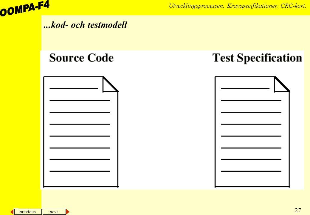 previous next 27 Utvecklingsprocessen. Kravspecifikationer. CRC-kort....kod- och testmodell