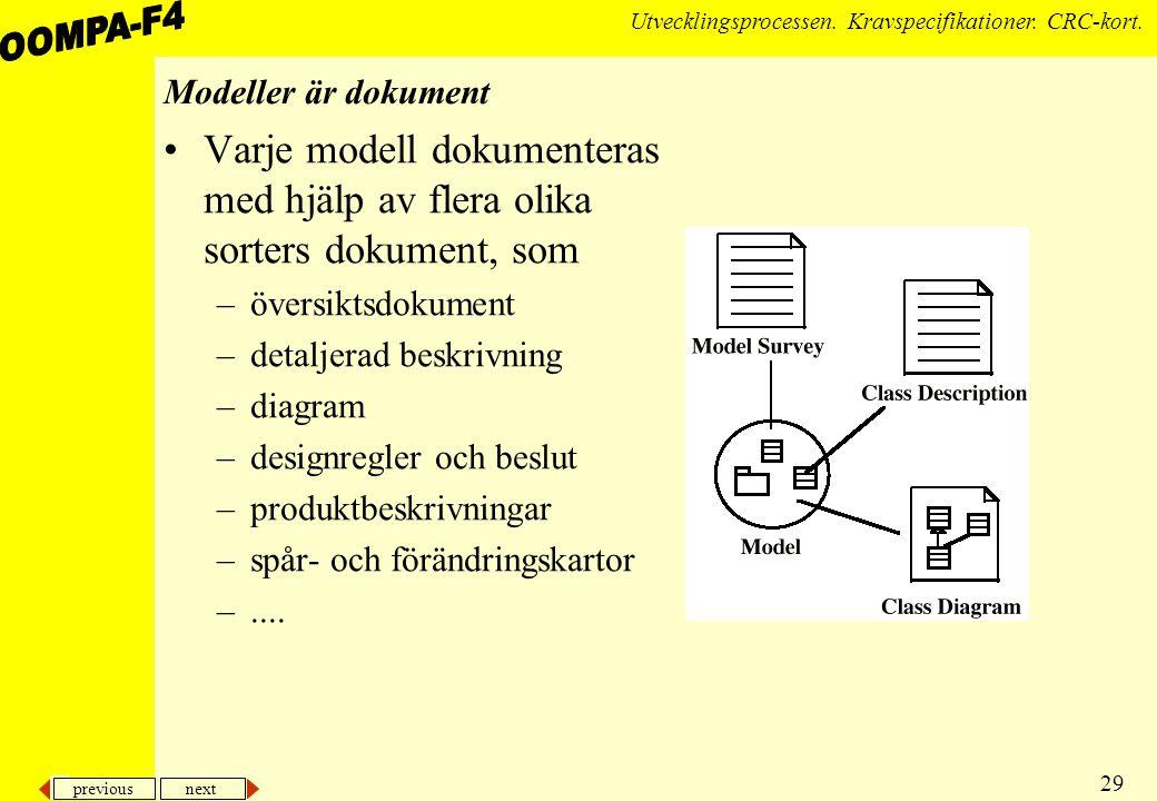 previous next 29 Utvecklingsprocessen.Kravspecifikationer.