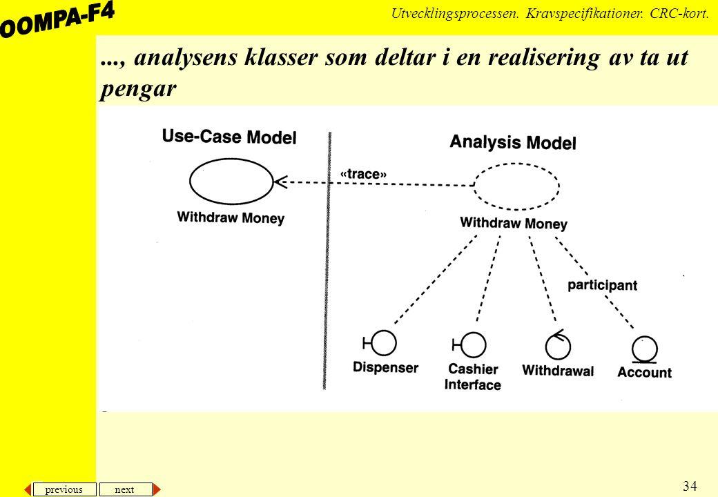 previous next 34 Utvecklingsprocessen.Kravspecifikationer.
