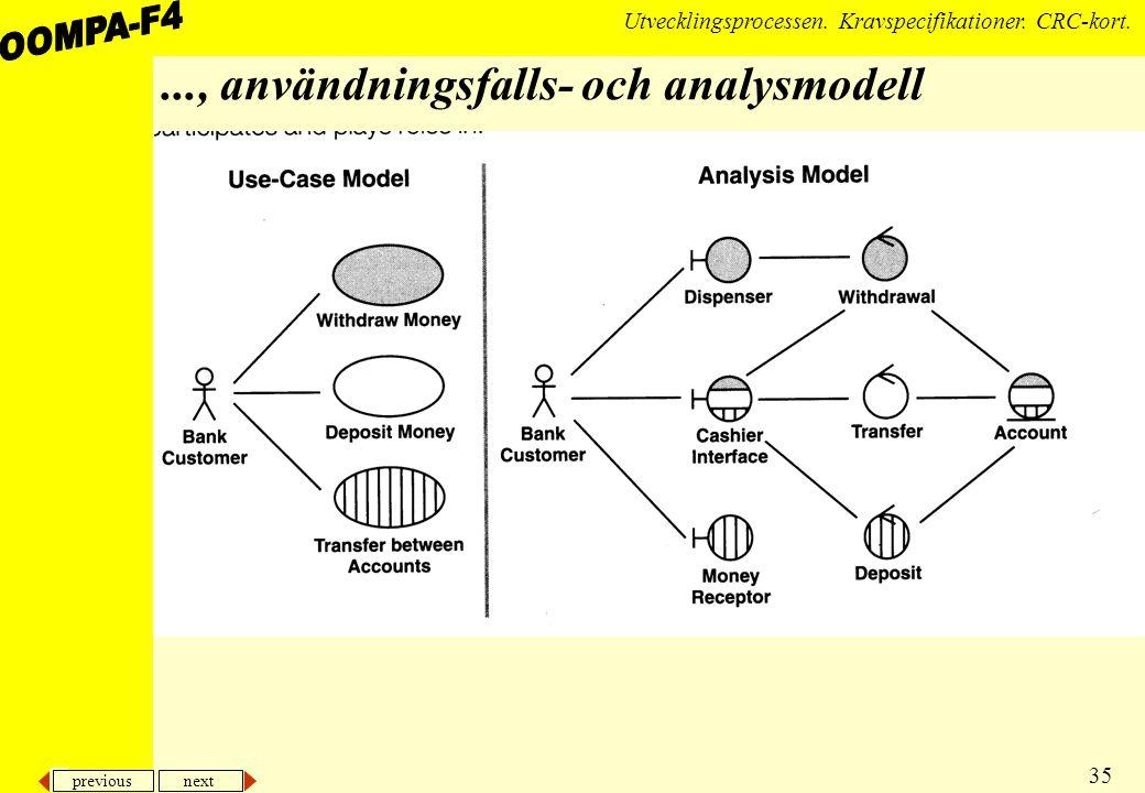 previous next 35 Utvecklingsprocessen.Kravspecifikationer.