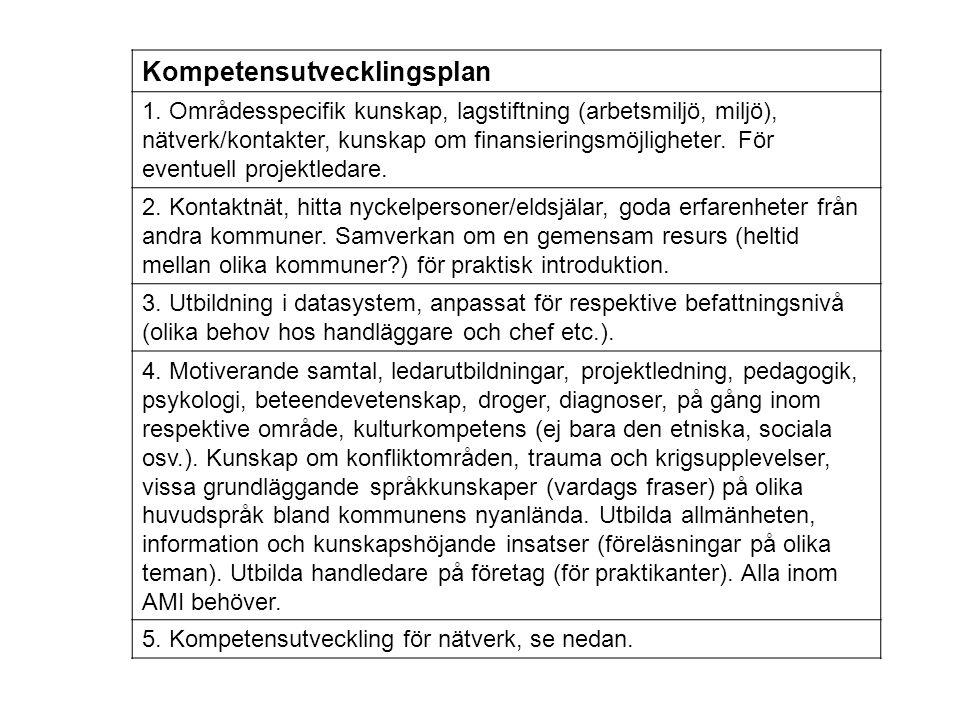 Kompetensutvecklingsplan 1. Områdesspecifik kunskap, lagstiftning (arbetsmiljö, miljö), nätverk/kontakter, kunskap om finansieringsmöjligheter. För ev