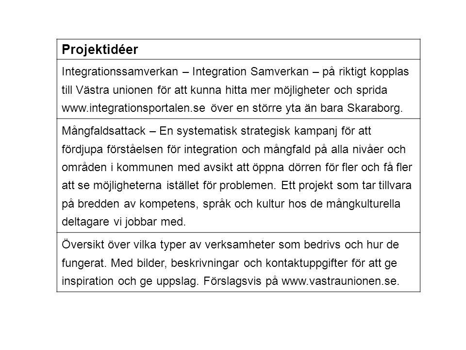 Projektidéer Integrationssamverkan – Integration Samverkan – på riktigt kopplas till Västra unionen för att kunna hitta mer möjligheter och sprida www