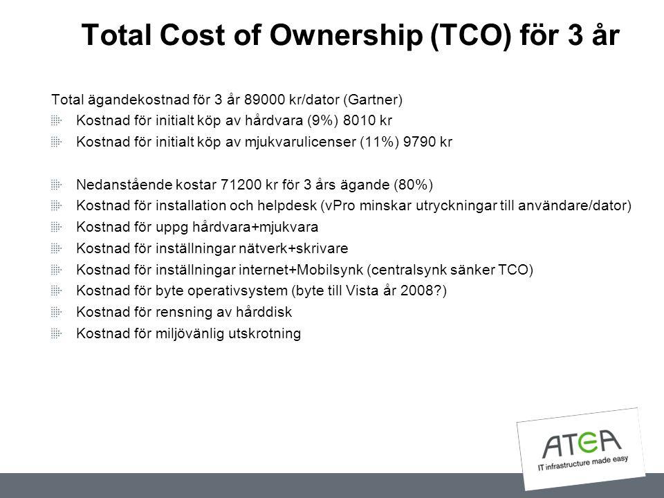 Total Cost of Ownership (TCO) för 3 år Total ägandekostnad för 3 år 89000 kr/dator (Gartner) Kostnad för initialt köp av hårdvara (9%) 8010 kr Kostnad