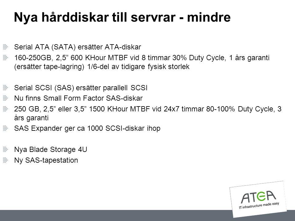 """Nya hårddiskar till servrar - mindre Serial ATA (SATA) ersätter ATA-diskar 160-250GB, 2,5"""" 600 KHour MTBF vid 8 timmar 30% Duty Cycle, 1 års garanti ("""