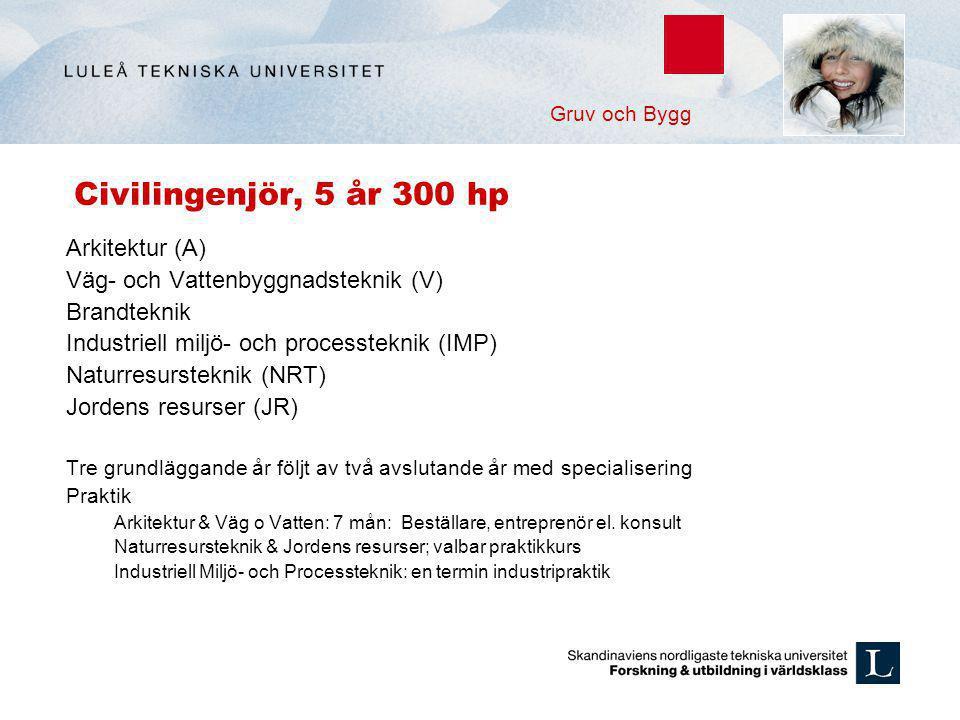 Civilingenjör, 5 år 300 hp Arkitektur (A) Väg- och Vattenbyggnadsteknik (V) Brandteknik Industriell miljö- och processteknik (IMP) Naturresursteknik (