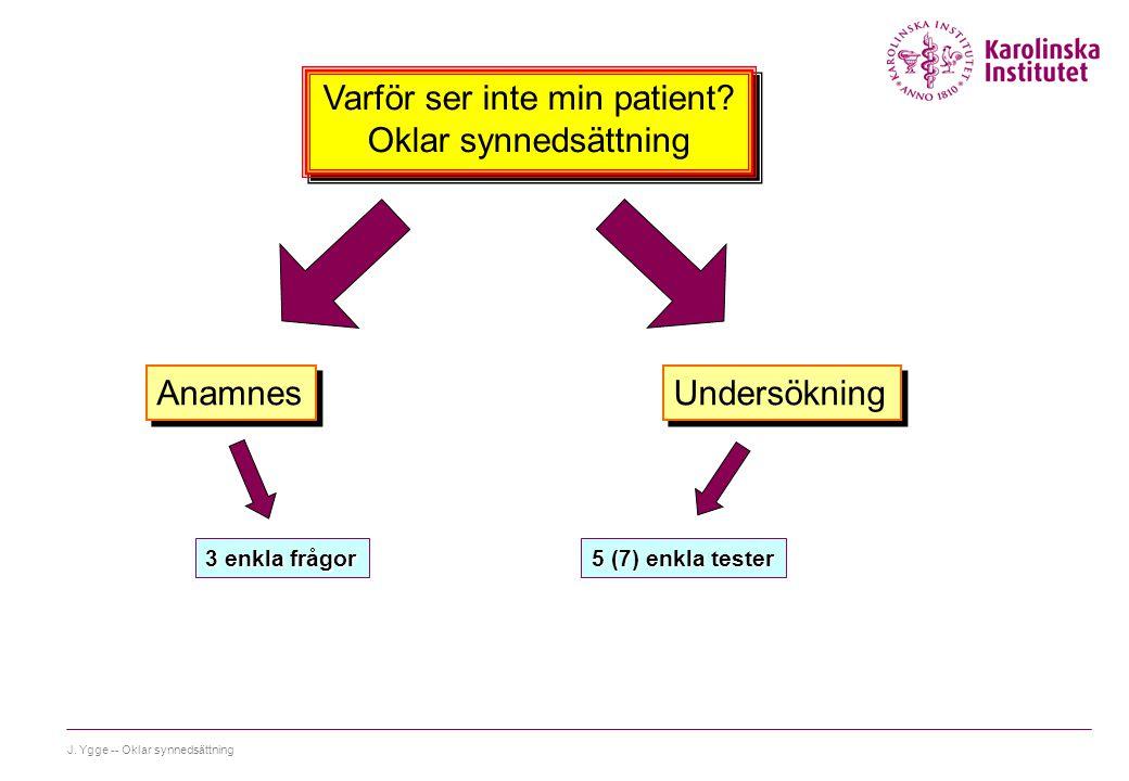 J.Ygge -- Oklar synnedsättning Anamnes Varför ser inte min patient.