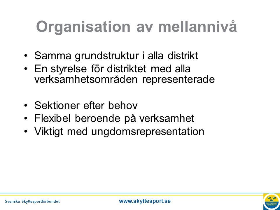 Svenska Skyttesportförbundet www.skyttesport.se Organisation av mellannivå •Samma grundstruktur i alla distrikt •En styrelse för distriktet med alla v