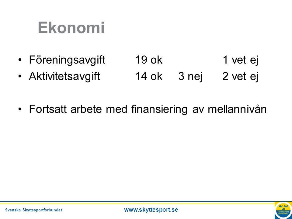 Svenska Skyttesportförbundet www.skyttesport.se Ekonomi •Föreningsavgift 19 ok1 vet ej •Aktivitetsavgift14 ok 3 nej 2 vet ej •Fortsatt arbete med fina