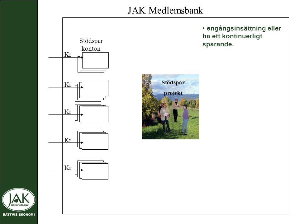 JAK Medlemsbank Kr En bygds gemensamma Bygdekonto • engångsinsättning eller ha ett kontinuerligt sparande.