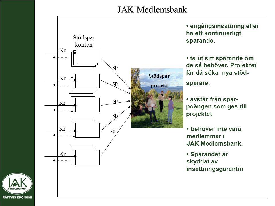JAK Medlemsbank Kr sp • engångsinsättning eller ha ett kontinuerligt sparande.