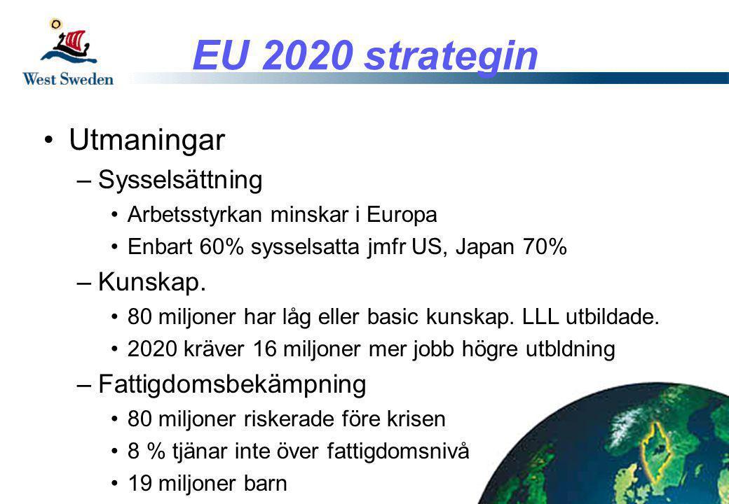 EU 2020 strategin •Utmaningar –Sysselsättning •Arbetsstyrkan minskar i Europa •Enbart 60% sysselsatta jmfr US, Japan 70% –Kunskap. •80 miljoner har lå