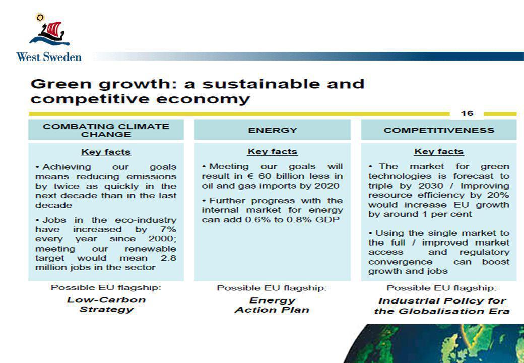Flaggskepps initiativ •Innovativ Union – FoU, Innovationer, (I.part.
