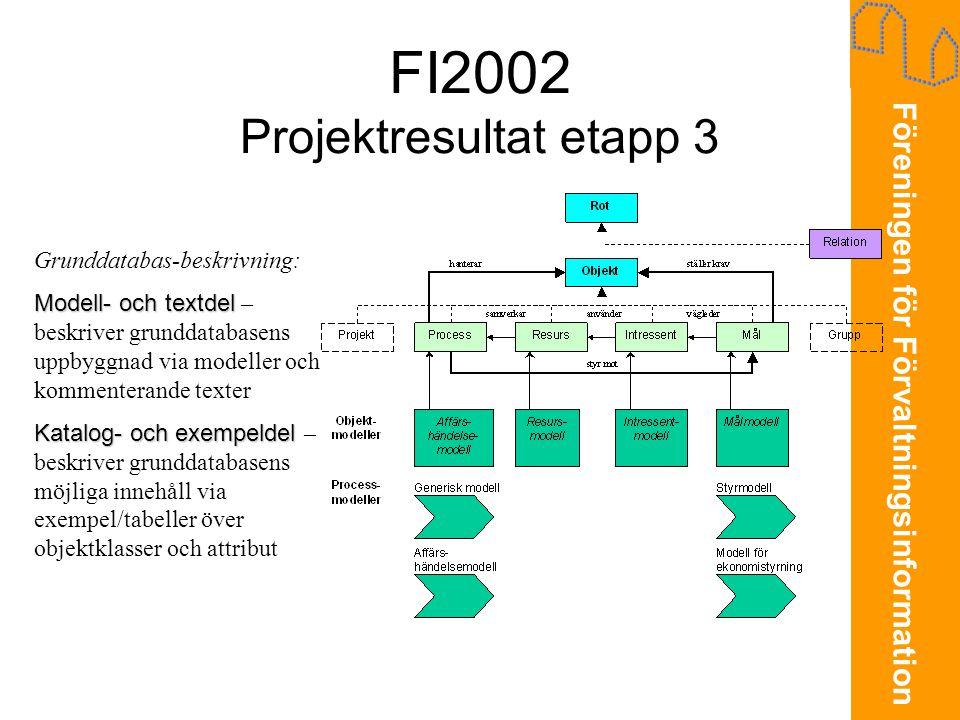 Föreningen för Förvaltningsinformation FI2002 Projektresultat etapp 3 Grunddatabas-beskrivning: Modell- och textdel Modell- och textdel – beskriver gr