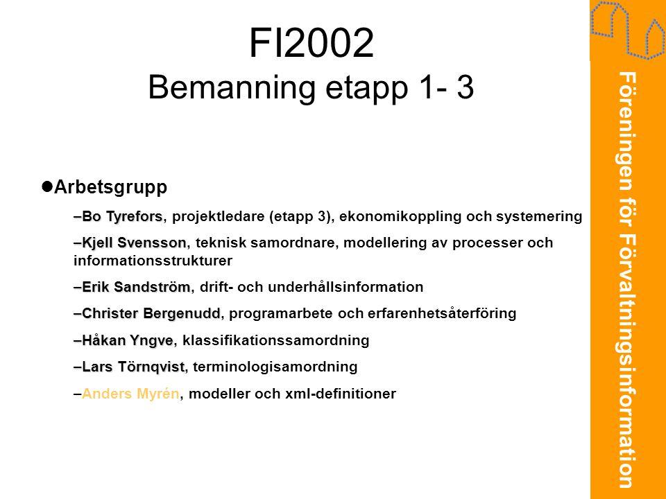 Föreningen för Förvaltningsinformation FI2002 Bemanning etapp 1- 3  Arbetsgrupp –Bo Tyrefors –Bo Tyrefors, projektledare (etapp 3), ekonomikoppling o
