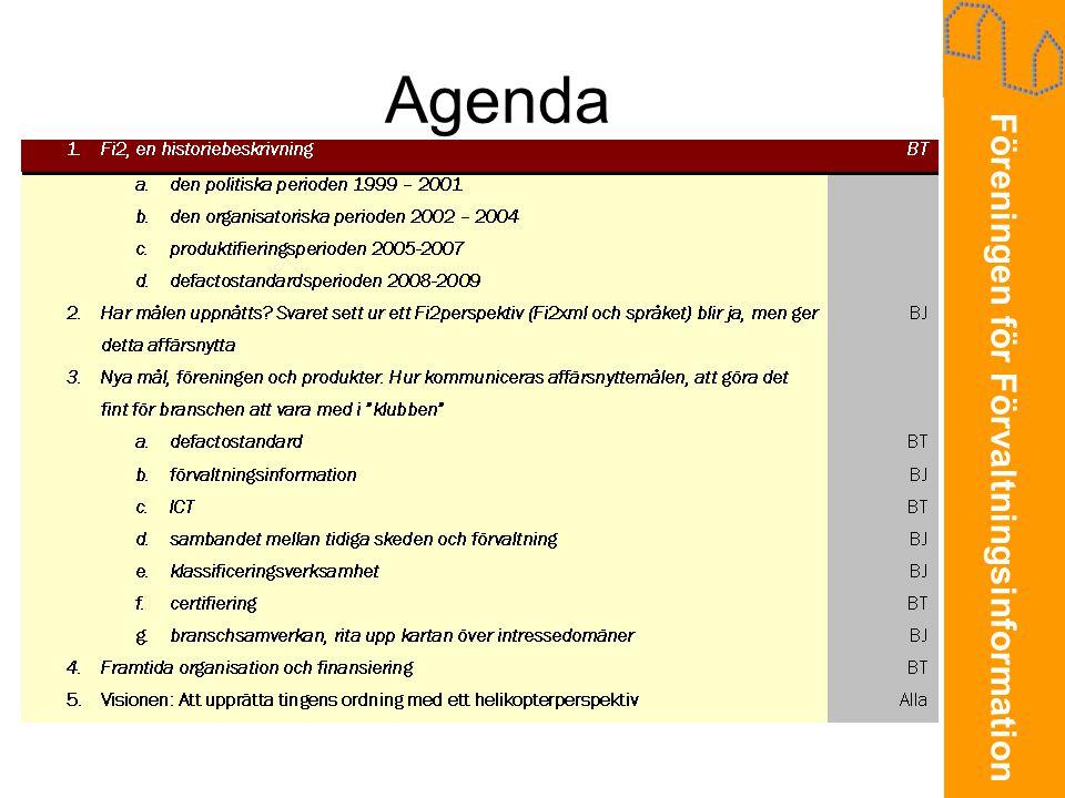 Föreningen för Förvaltningsinformation Produktifieringsperioden Fi2xml •Fi2xml ver 1.0 publiceras i maj 2005 •Fi2xml ver 1.1 publiceras i febr 2006 •Fi2xml ver 1.2 publiceras i febr 2007
