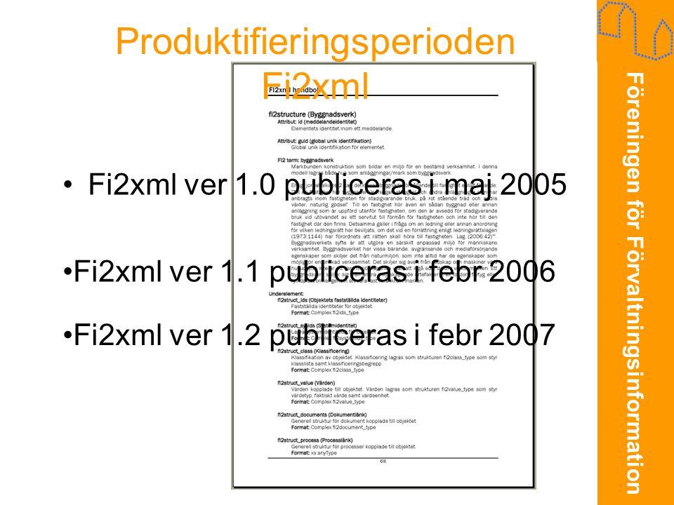 Föreningen för Förvaltningsinformation Produktifieringsperioden Fi2xml •Fi2xml ver 1.0 publiceras i maj 2005 •Fi2xml ver 1.1 publiceras i febr 2006 •F