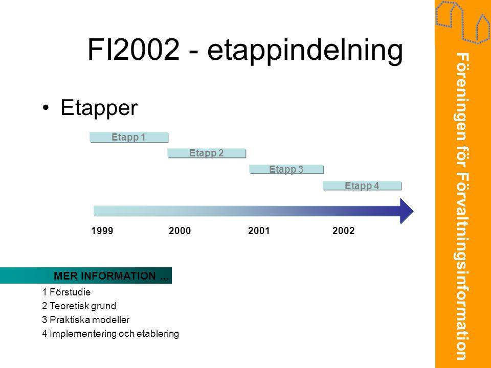 Föreningen för Förvaltningsinformation FI2002 - etappindelning •Etapper MER INFORMATION... 1 Förstudie 2 Teoretisk grund 3 Praktiska modeller 4 Implem