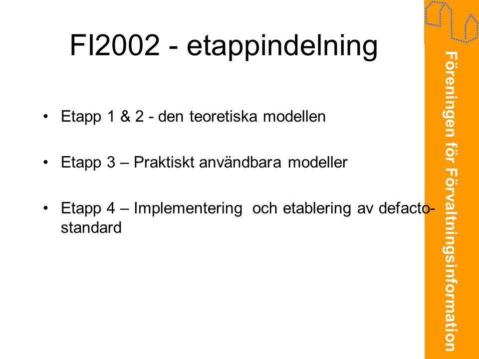 Föreningen för Förvaltningsinformation FI2002 - etappindelning •Etapp 1 & 2 - den teoretiska modellen •Etapp 3 – Praktiskt användbara modeller •Etapp