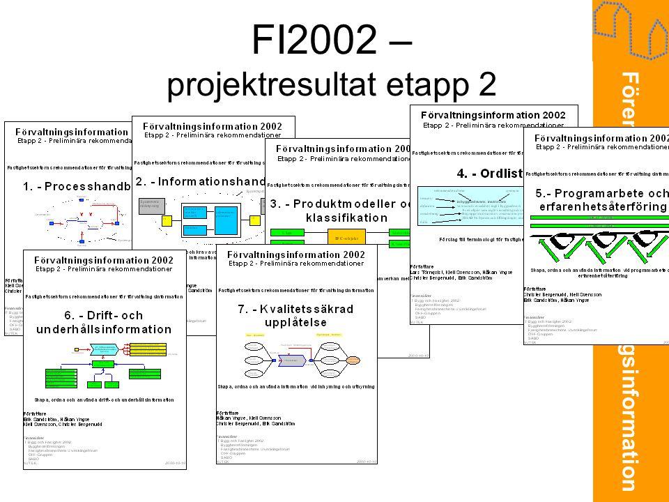 Föreningen för Förvaltningsinformation FI2002 Projektresultat etapp 3 Grunddatabas-beskrivning: Modell- och textdel Modell- och textdel – beskriver grunddatabasens uppbyggnad via modeller och kommenterande texter Katalog- och exempeldel Katalog- och exempeldel – beskriver grunddatabasens möjliga innehåll via exempel/tabeller över objektklasser och attribut