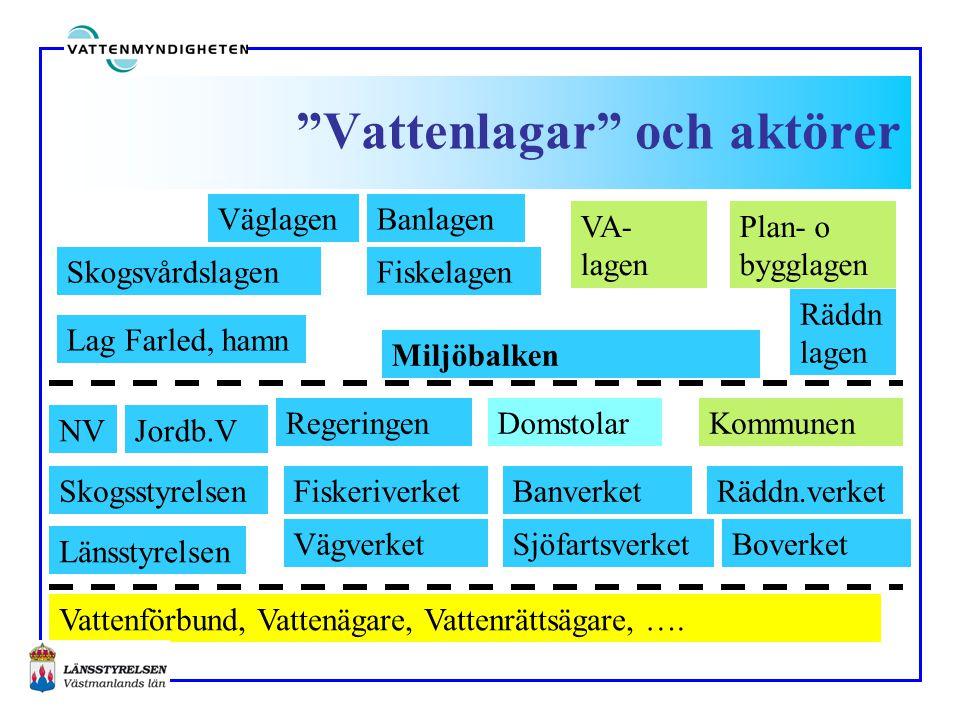 """""""Vattenlagar"""" och aktörer Skogsvårdslagen Miljöbalken Plan- o bygglagen Väglagen Vattenförbund, Vattenägare, Vattenrättsägare, …. VA- lagen Banlagen D"""