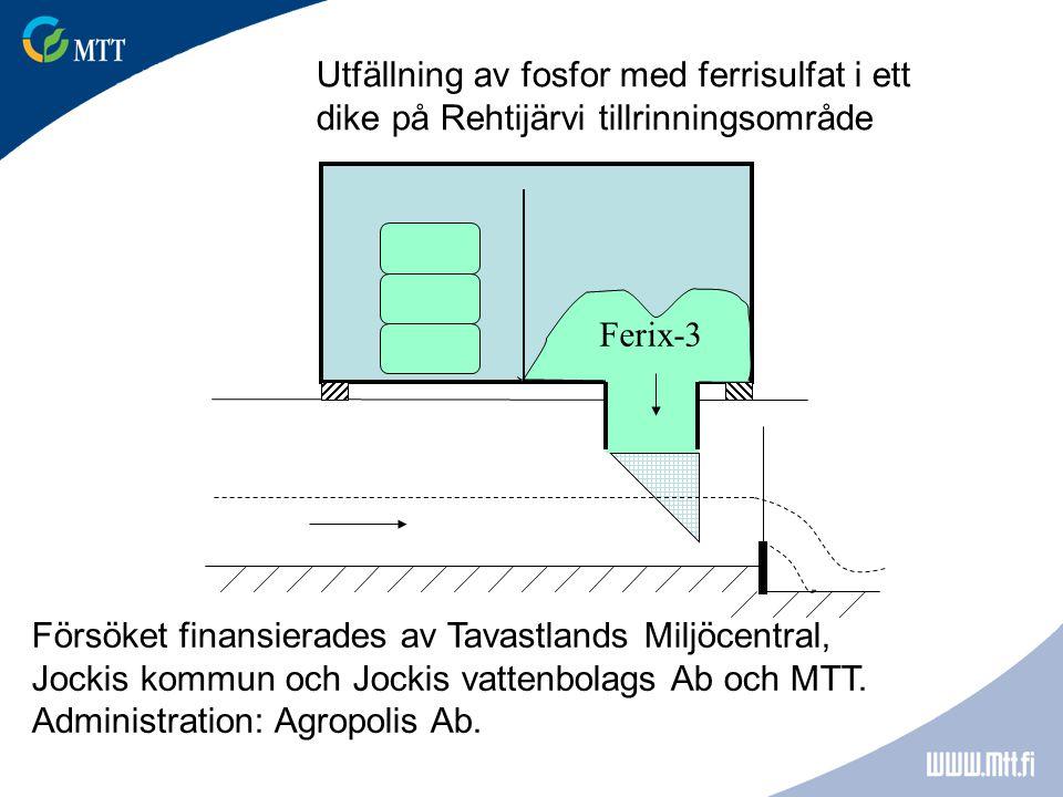 Ferix-3 Försöket finansierades av Tavastlands Miljöcentral, Jockis kommun och Jockis vattenbolags Ab och MTT.