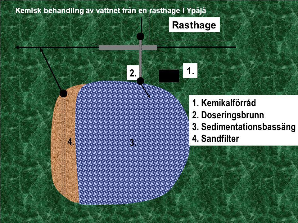 1.Kemikalförråd 2. Doseringsbrunn 3. Sedimentationsbassäng 4.