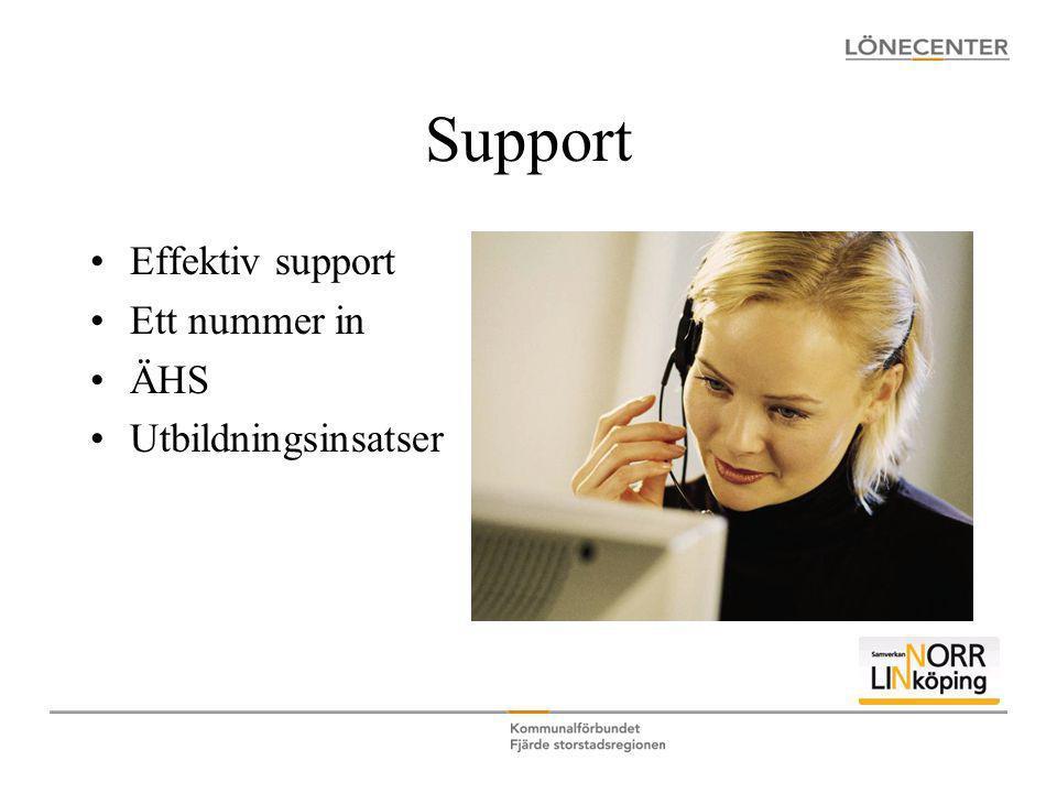 Support •Effektiv support •Ett nummer in •ÄHS •Utbildningsinsatser