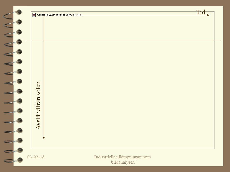 03-02-18Industriella tillämpningar inom bildanalysen Tid Avstånd från solen