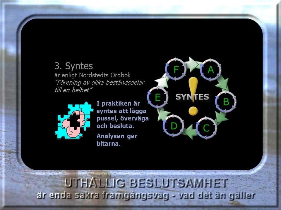 """3. Syntes är enligt Nordstedts Ordbok """"Förening av olika beståndsdelar till en helhet"""" I praktiken är syntes att lägga pussel, överväga och besluta."""