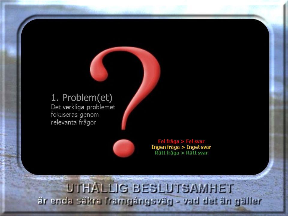 Fel fråga > Fel svar Ingen fråga > Inget svar Rätt fråga > Rätt svar 1.