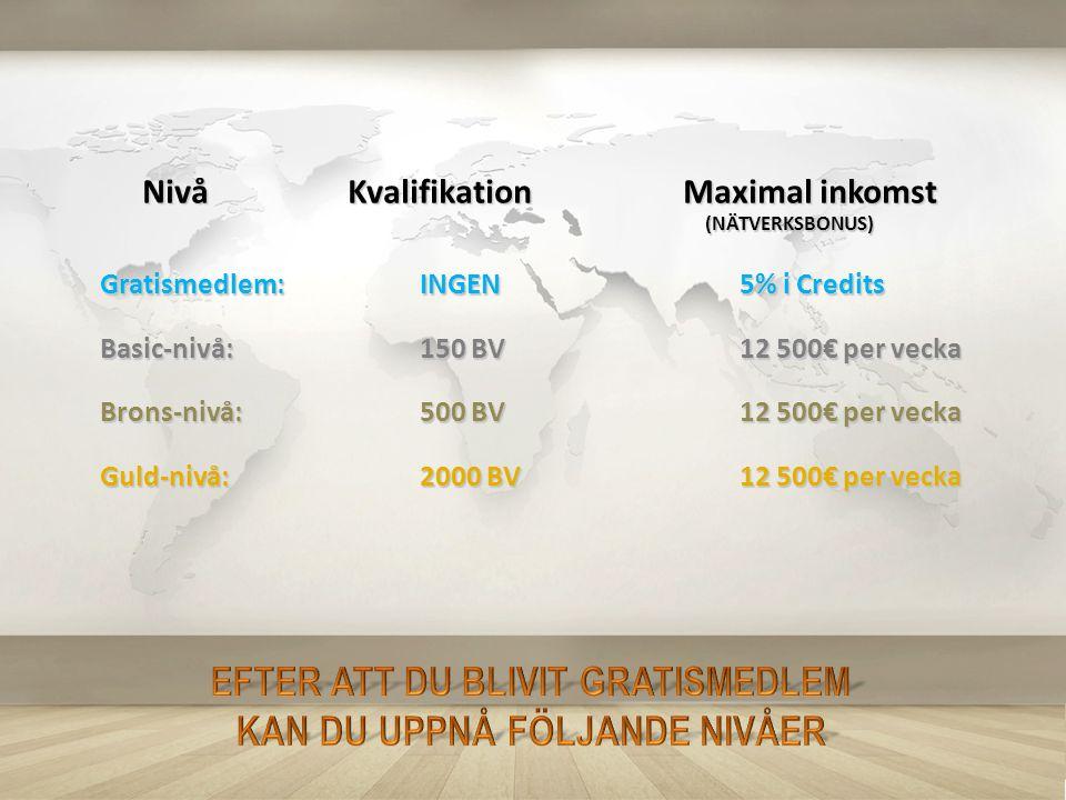 InkomstsättDirektförsäljningsbonusNätverksbonusMatchingbonus Fast Track-bonus Unlimited Builder-bonus Basic-nivå: 5% Brons-nivå: 7.5% Guld-nivå: 10% Belöningssystem 5% i Credits på personligt sponsrade vänner