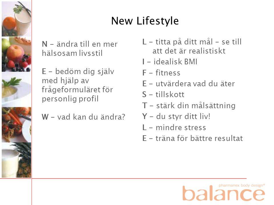 N - ändra till en mer hälsosam livsstil E - bedöm dig själv med hjälp av frågeformuläret för personlig profil W - vad kan du ändra? New Lifestyle L -
