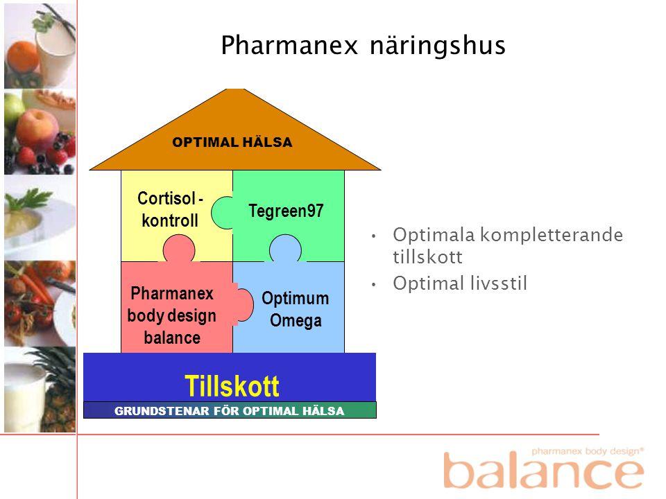 OPTIMAL HÄLSA Cortisol - kontroll Optimum Omega Pharmanex body design balance Tillskott GRUNDSTENAR FÖR OPTIMAL HÄLSA Tegreen97 •Optimala kompletteran